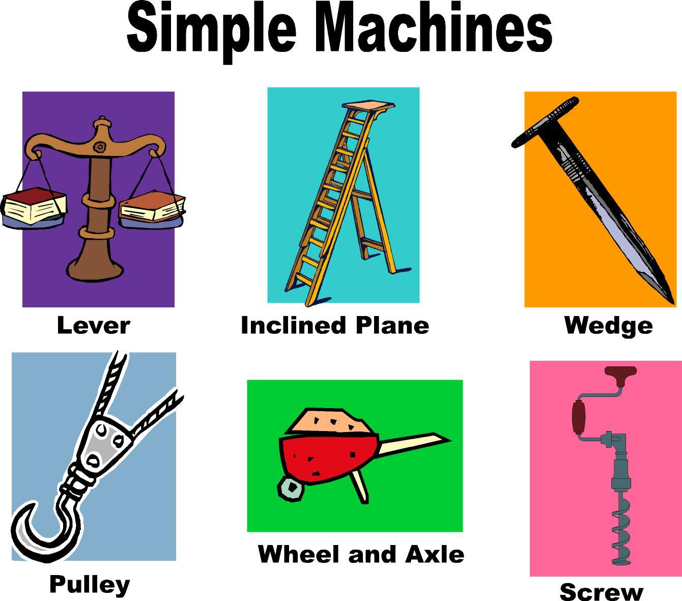 Simple Machines On Emaze