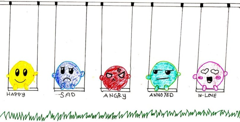 Image result for mood swing