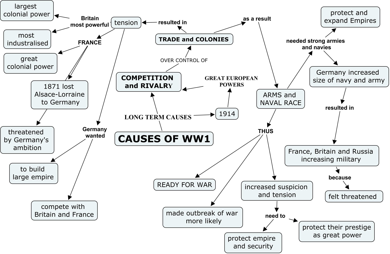 Imperialism Map Worksheet