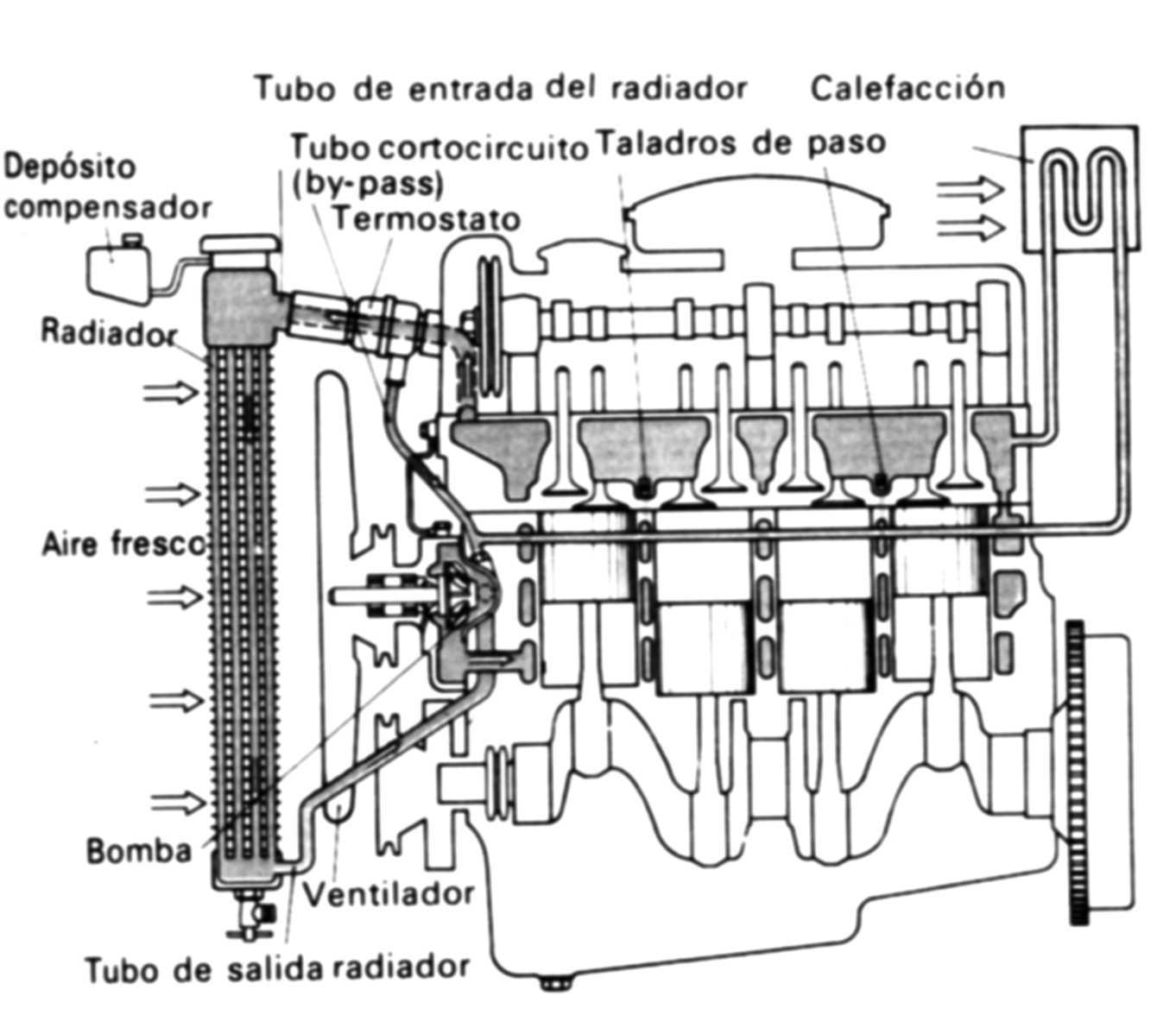 Curso Diapositiva Motoressel Maquinaria Pesada Pptx