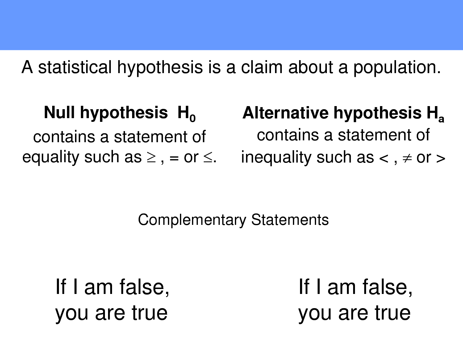 Writing A Hypothesis What Are Examples Of A Hypothesis