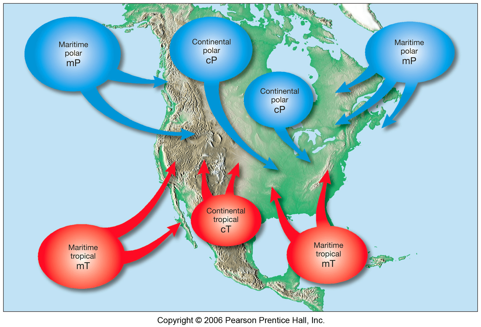 Air Masses On Emaze