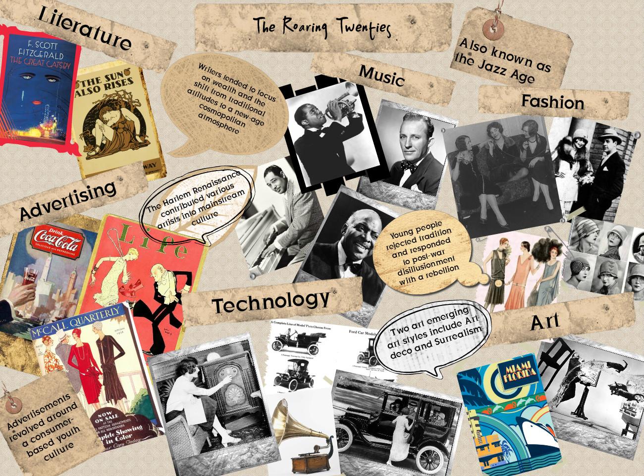 Roaring Twenties On Emaze