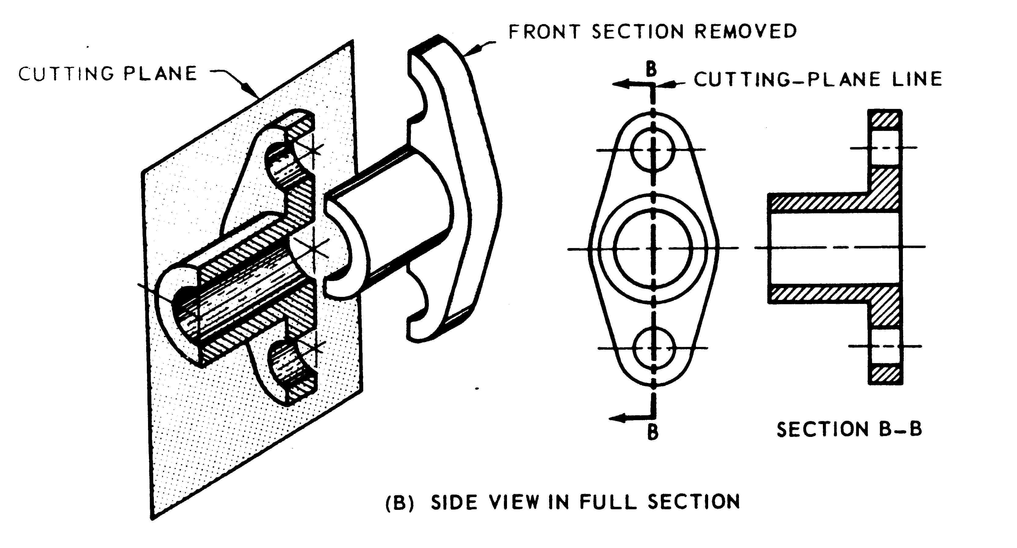 What Is Sectioning In Engineering Drawing Me210 Engineering Design Graphics Drawing Terms On