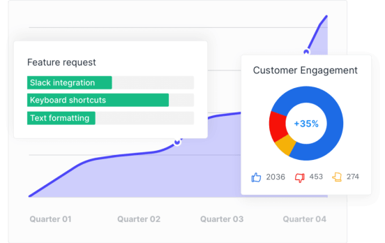 customer feedback software showing product decisions and customer sentiment