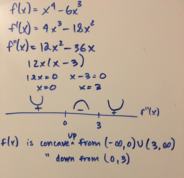 How do you ise interval notation indicate where f(x) is concave up