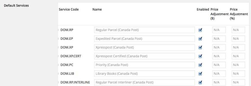 WooCommerce Canada Post Default Services Headline