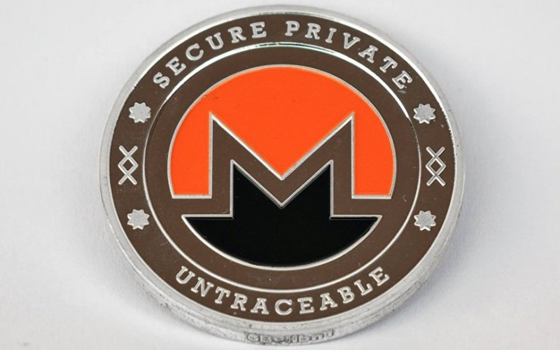 monero - Why Did Monero Grow 250% In August