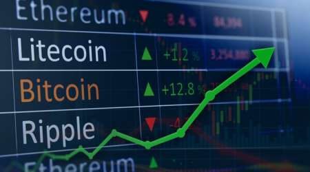 Cryptocurrency Market - Bitcoin Price Surges Almost $1000 in Less Than 20 Minutes