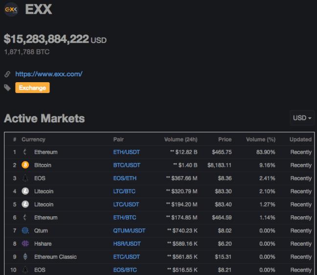 Captura de pantalla 2018 07 28 a las 15.18.15 300x260 - Ethereum Registered $12 Billion Dollars in Yesterday's Trading Volume