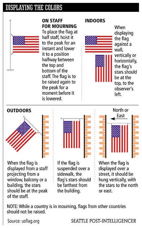 US-Flag-displaying-the-colors1