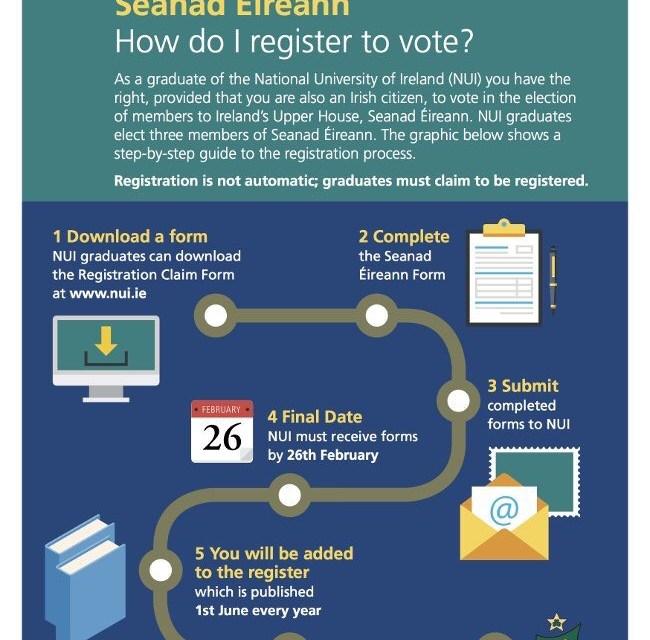 Seanad Voter Registration