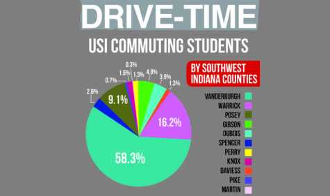 Commuter students want to feel at home on campus
