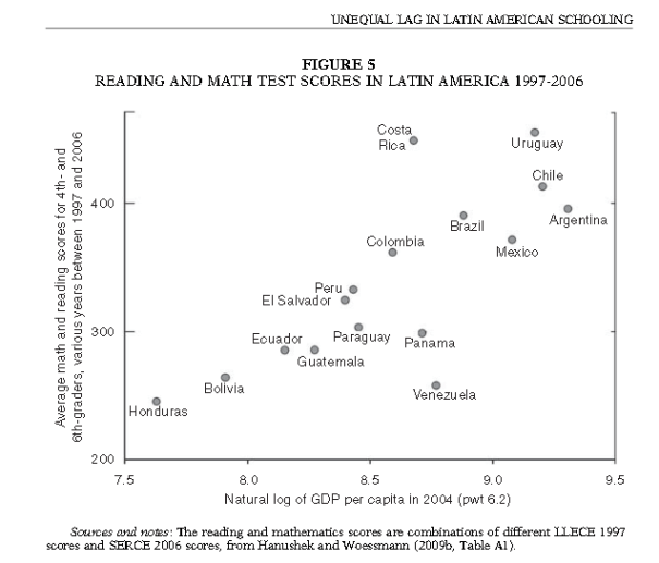 reading-and-math-test-scores-in-latin-america-1997-2006