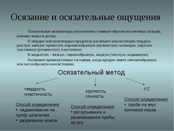 Методика органолептической оценки пищевых продуктов ...