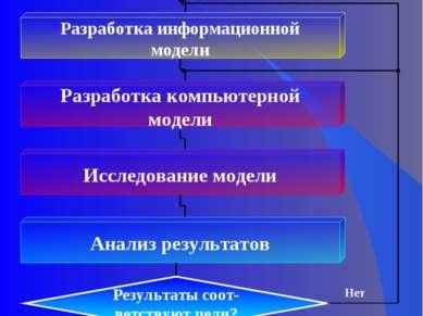 Практическая работа построение информационной модели работа в москве девушкам студенткам