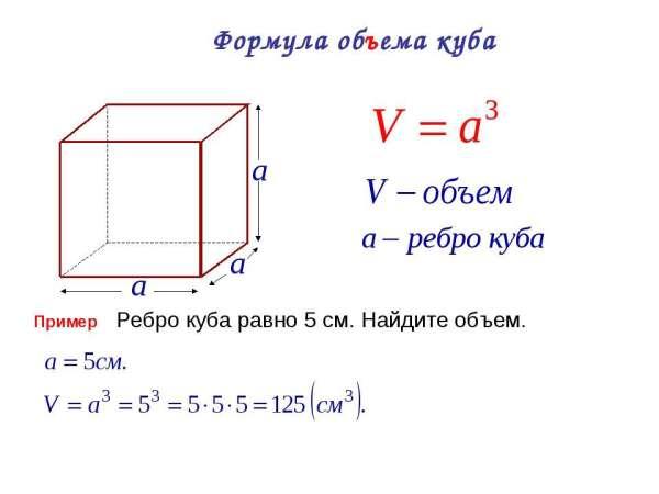 Объем прямоугольного параллелепипеда 5 класс - презентация ...