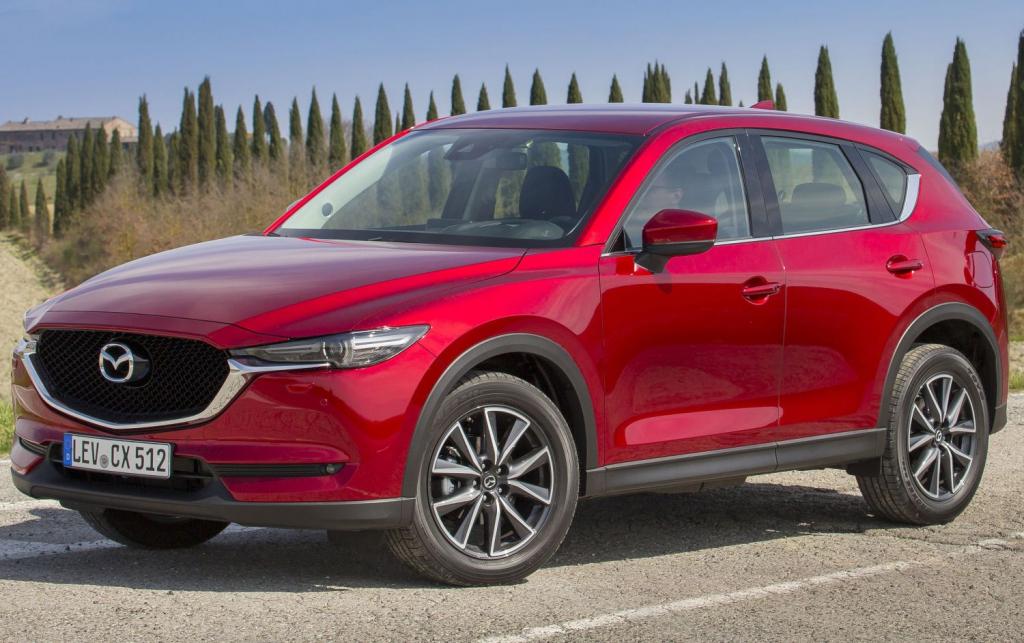 2021 Mazda CX5 Price