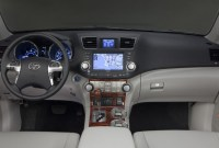 2022 Toyota Highlander XSE Wallpapers