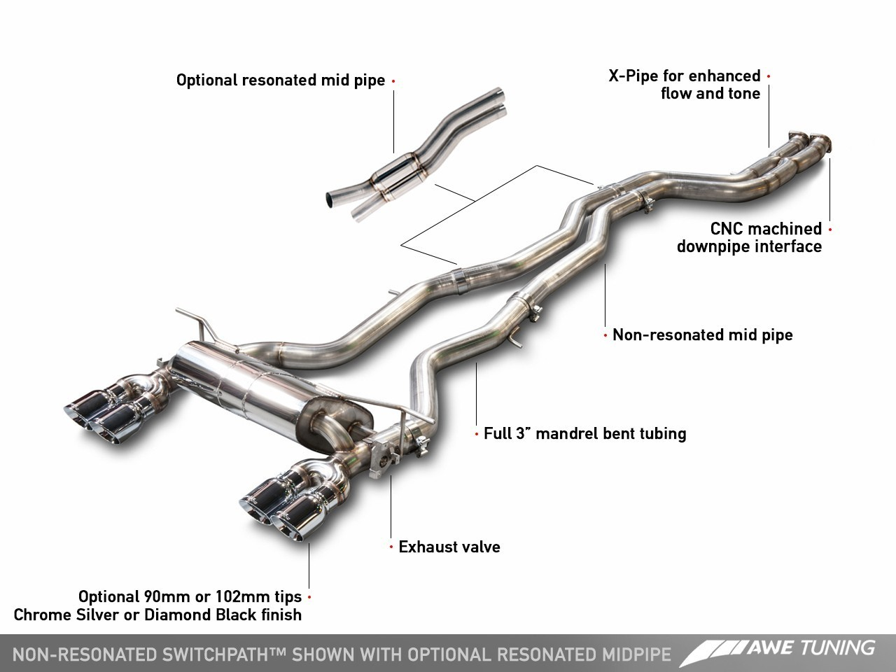 Awe Tuning Bmw F8x M3 M4 Non Resonated Switchpath Exhaust