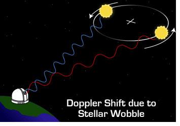 doppler1