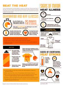 hydration_heat_illness_handout