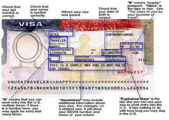 Tags visa stamping in mexico us visa application fee payment share this altavistaventures Choice Image