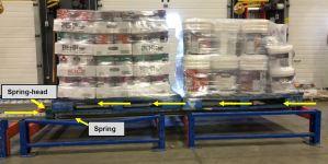Spring-Rail Pushback Pallet Rack spring direction
