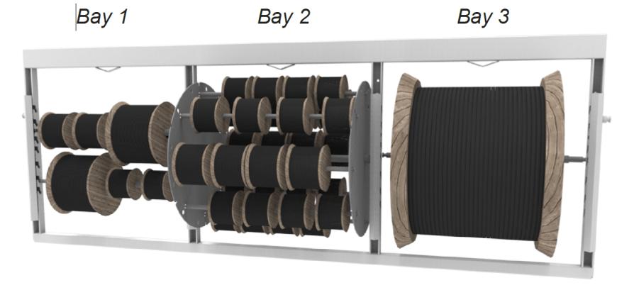 Motorized Wire Spool Vertical Carousel