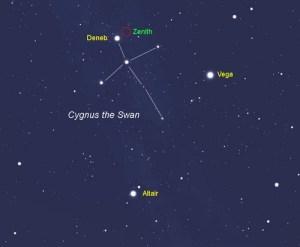 Image from Astro Bob using Stellarium.