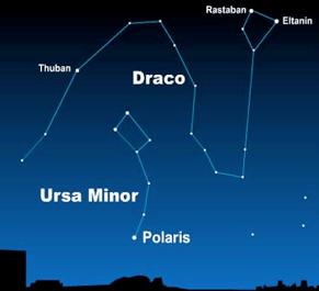 Resultado de imagem para draco constellation