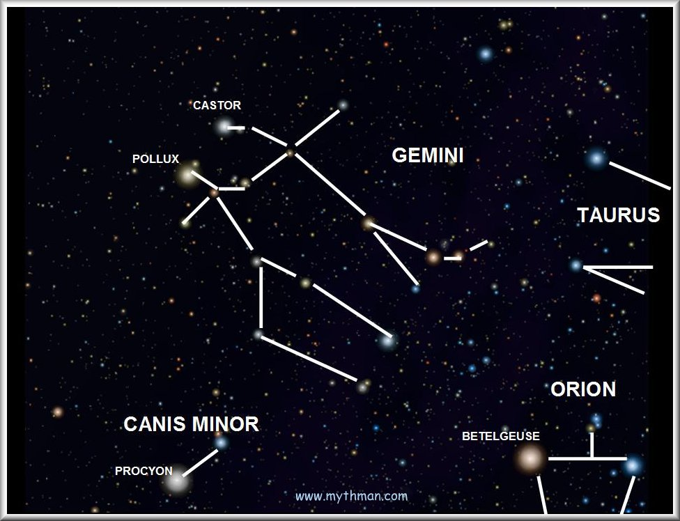 castor et pollux constellation