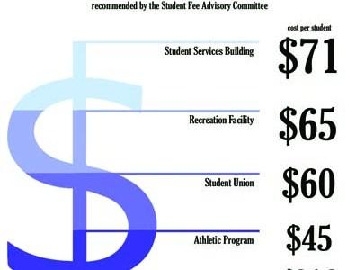 Budget breakdown: 2013 fee budget allocation