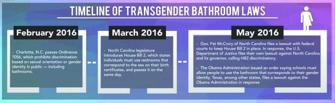 transgenderTONE