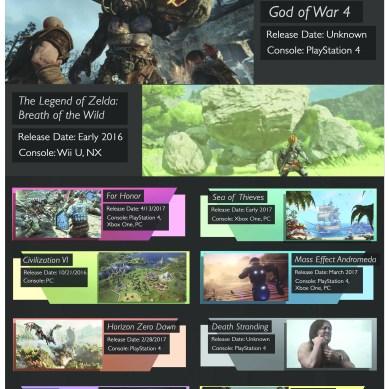 Game Corner: E3 2016 Highlights