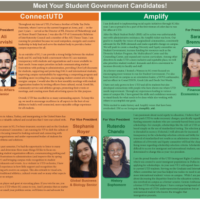 Student Government Candidates