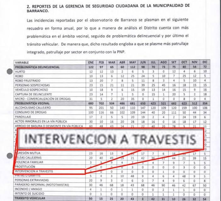 ¿Quién es el alcalde? ¿Cipriani? Imagen: Municipalidad de Barranco
