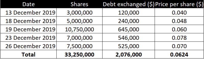 INPX short report Chicago cheap shares