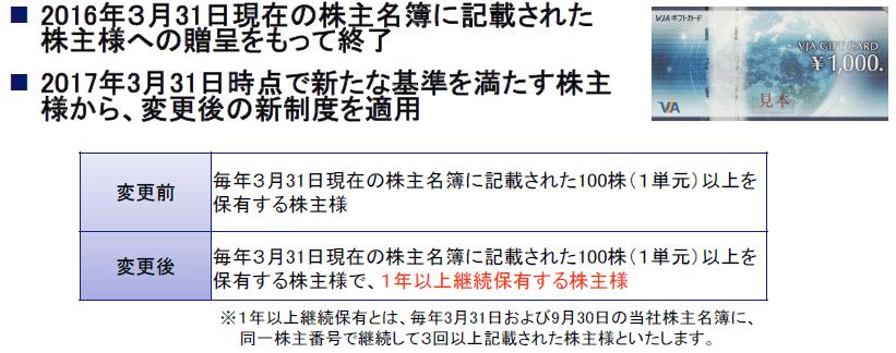 AGS_yutai_rule