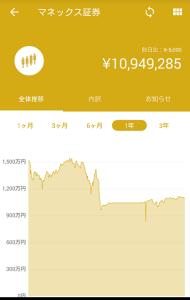 株式資産の減少グラフ