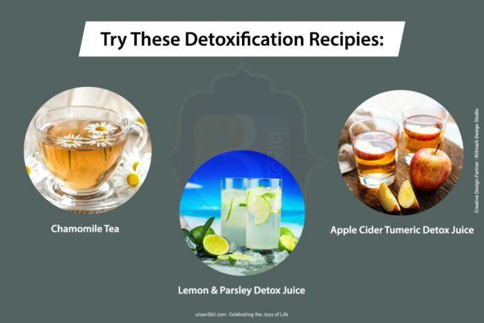Liver detoxification recipies