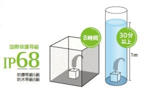 補聴器 防水 IP68