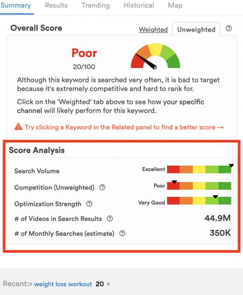 youtube keyword score analysis-min