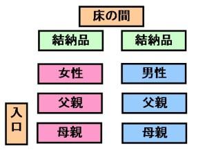 yuinounosekijun01