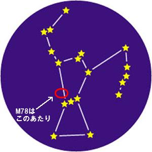 M78星雲の位置