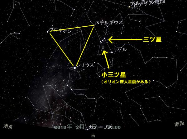 冬の大三角の位置