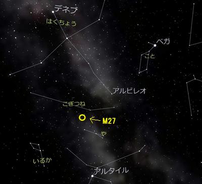 こぎつね座の亜鈴状星雲M27の位置