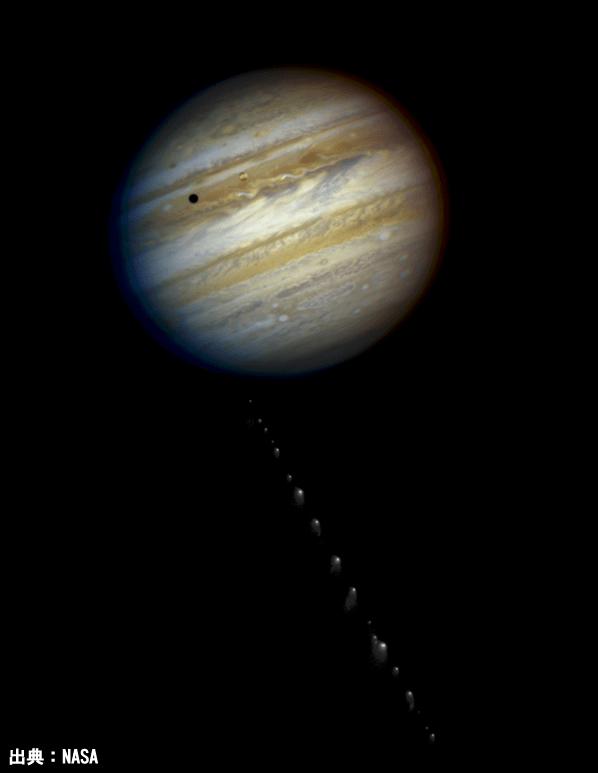 シューメーカーレビー彗星が木星に衝突する様