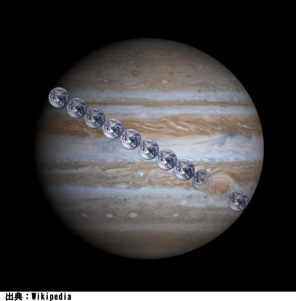 木星と地球の大きさ比較