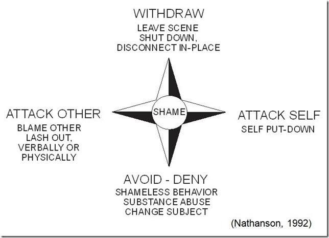 Compass_of_Shame